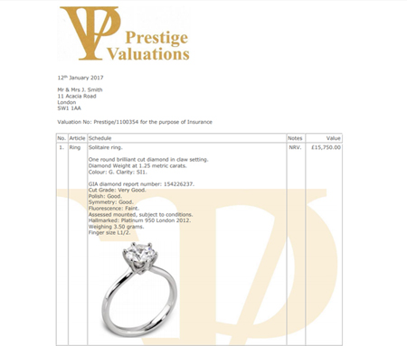 Example Valuation Document